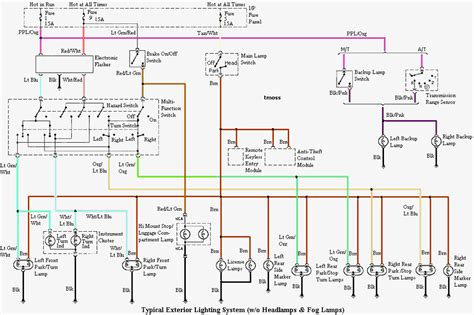 wiring diagram circuit images for wiring diagram circuit