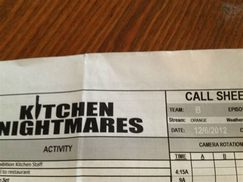 best kitchen nightmares episodes reddit 100 best kitchen nightmares episodes reddit the