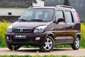 Suzuki China Suzuki China Auto Sales Figures