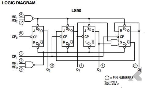 7490 ic pin diagram 7490 datasheet 7490 pdf pinouts circuit on semiconductor