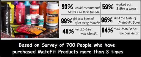 Matefit Detox Tea Reviews by Matefit Teatox Becomes Industry 1 Newswire