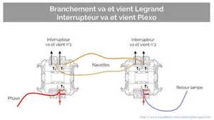 Beautiful Cablage Va Et Vient Legrand #4: Montage-interrupteur-legrand-plexo-va-et-vient.jpg?0c7392