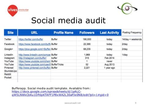 Social Media Marketing Budget Template Social Media Marketing Budget Template Demand Metric Social Media Budget Template