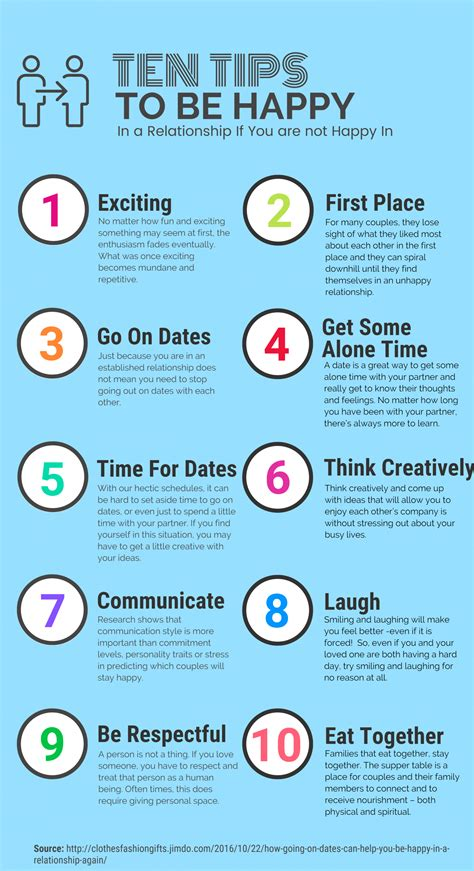 10 Tips On How To A On A Date by Infographic Ten Tips To Be Happy In A Relationship That