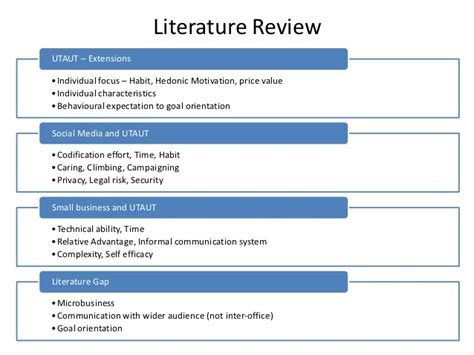 Literature Review Image Media by Extending Utaut To Explain Social Media Adoption By