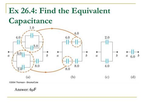 what is the equivalent capacitance of the four capacitors in the figure below ppt combinations of capacitors energy stored in a charged capacitor powerpoint presentation