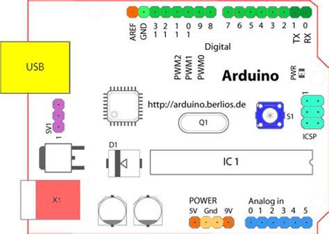 mikrokontroller laporan praktikum