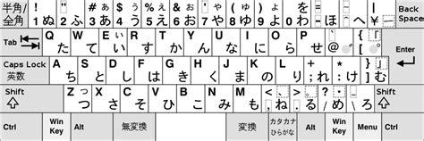 Japanese Character For Letter K Japanisch Schreiben Am Computer Wikibooks Sammlung