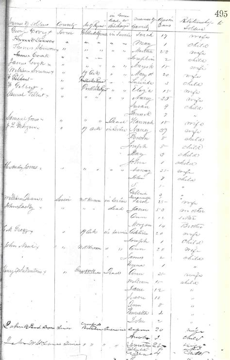 Sevier County Records Genealogy Sevier County Arkansas