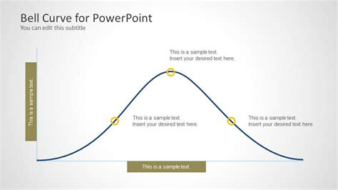bell curve for powerpoint slidemodel