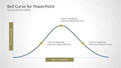Bell Curve for PowerPoint   SlideModel