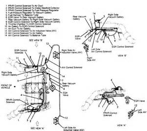 nissan 300zx z32 vacuum diagram nissan get free image about wiring diagram