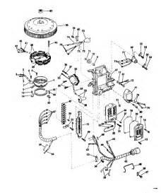 yamaha 115 outboard wiring diagram pdf yamaha free