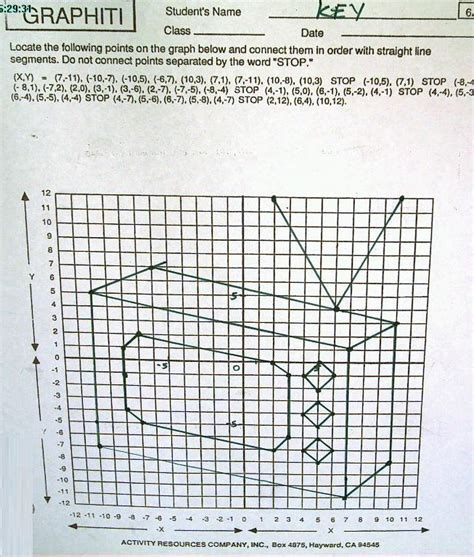 Graphiti Math Worksheets by Pre Algebra Chapter 3 Assignments