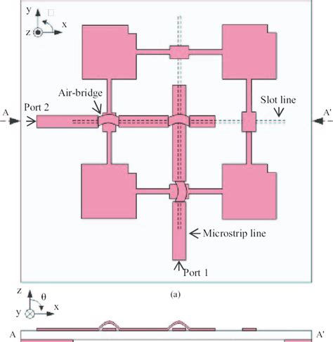 orthogonal layout javascript layout of the proposed dual cp array antenna a top view