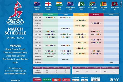 world cup scores today icc womens world cup 2017 schedule cricket news live scores