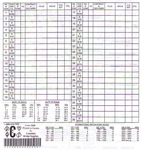 bridge score card template bridge workout pics bridge score sheet