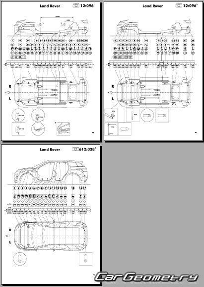 Кузовные размеры Land Rover Discovery Sport (L550) 2015-2023
