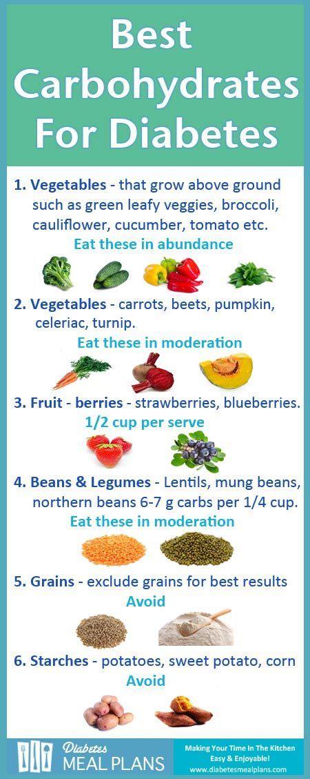 Detox Diet For Diabetics by 25 B 228 Sta Diabetes Diet Id 233 Erna P 229