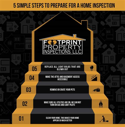 home inspection infographic 5 steps to prepare for a home
