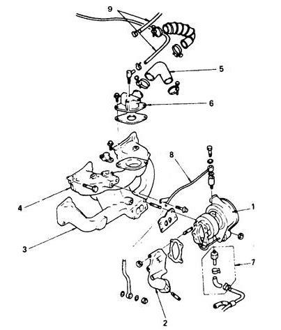 isuzu trooper engine diagram isuzu trooper engine diagram diesel engines engine