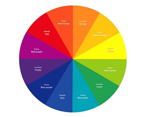 secondary color wheel 3 4 printable color wheel resumename