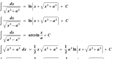 to find the antiderivative of cotx we will use some