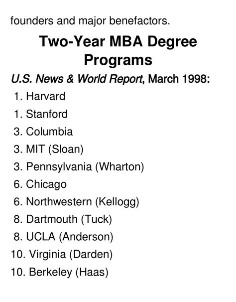 Wharton 1 Year Mba Program by 10 Day Mba