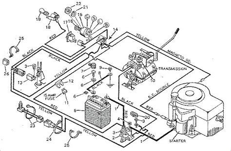 Scotts 17 5 Hp 42 Lawn Mower Belt Diagram