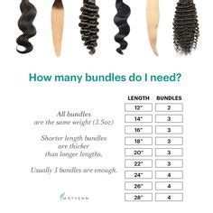 how many pack do you need for jumbo box braids how many packs of hair do you need for crochet braids