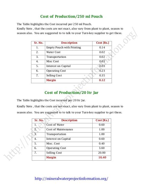 what is the cost of what will be the cost of your mineral water plant in india
