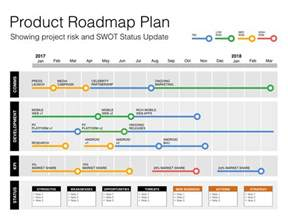 roadmap excel template free project road map for project manager excel template