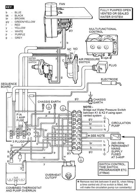 boiler overrun wiring diagram 34 wiring diagram