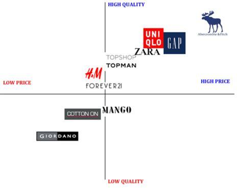 H M Brand Import rumours are true