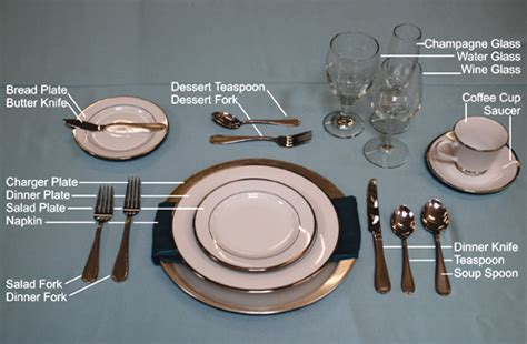 Setting A Formal Dining Table Table Settings
