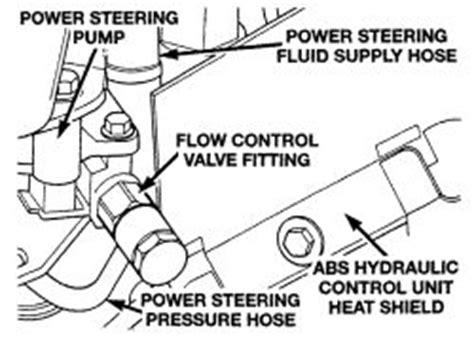 tire pressure monitoring 1997 chrysler cirrus regenerative braking repair guides steering power steering pump autozone com