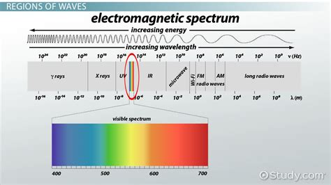 How Do You Detox From Elc Ectro Magnetic Fields by Electromagnetic Energy Definition Www Pixshark