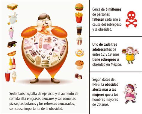 porcentaje de obesidad en buenos aires 2016 evitemos la obesidad descubre fundaci 243 n unam