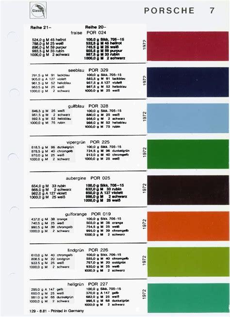 glasurit kleurstalen kleuren database alles de 911 en 912 klassieke porsche 911 en