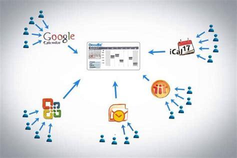 doodle pro calendar doodle calendar connect auf on vimeo