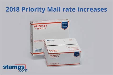 blog archives prioritypretty usps news archives