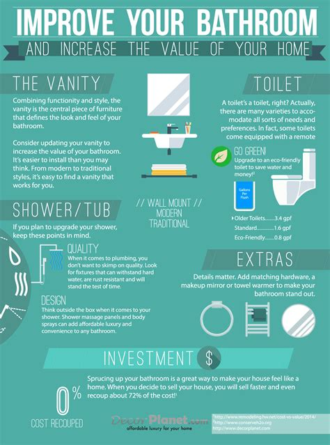 improve your bathroom and increase the value of your home