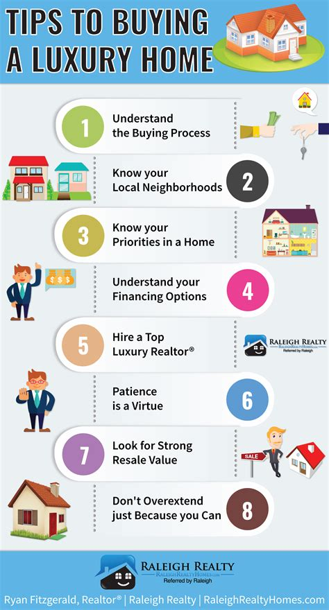 tips for house buying buying a house for sale by owner tips 28 images 5 tips