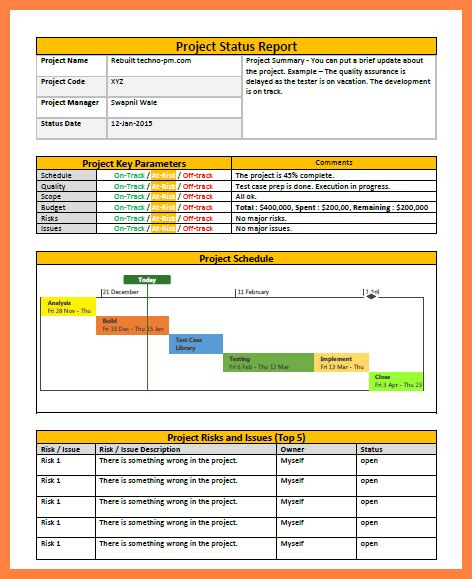 report template powerpoint 7 weekly project status report template powerpoint