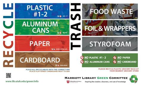 Recycled Labels To Combat Junk Mail by Recycling At The Marriott Library Marriott Library The