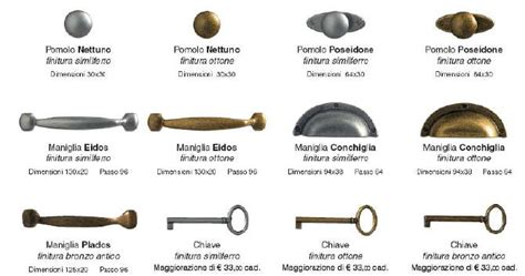 Wählen Sie Die Richtigen Küchenschrank Griffe by K 252 Che Griffe K 252 Che Landhausstil Griffe K 252 Che And Griffe