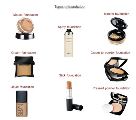 type of foundation 187 which foundation type is best for you beauty blog