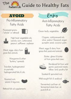 healthy fats in the bible in the bible the bible and graphic design on