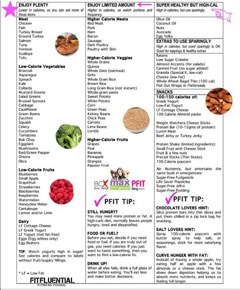 printable diet recipes bikini bootc grocery list printable recipes for