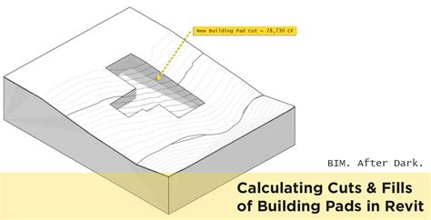 revit tutorial topography revit tutorial calculating cut fills using building